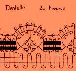 Photo de carton de dentelle